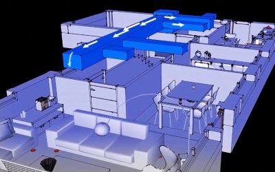 Sanificazione attiva impianti canalizzati